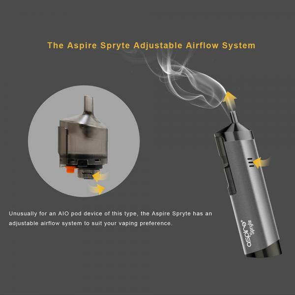 Kit Spryte Aspire - Black